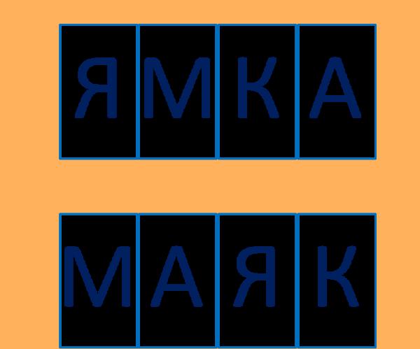 ямка-маяк