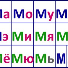 слоги с буквой М