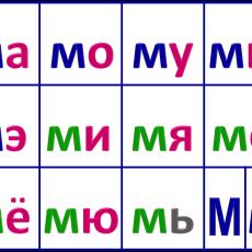 слоги с буквой м 1